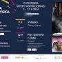 Festiwal Opery Współczesnej